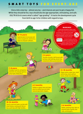 Infography: Smart toys for every age