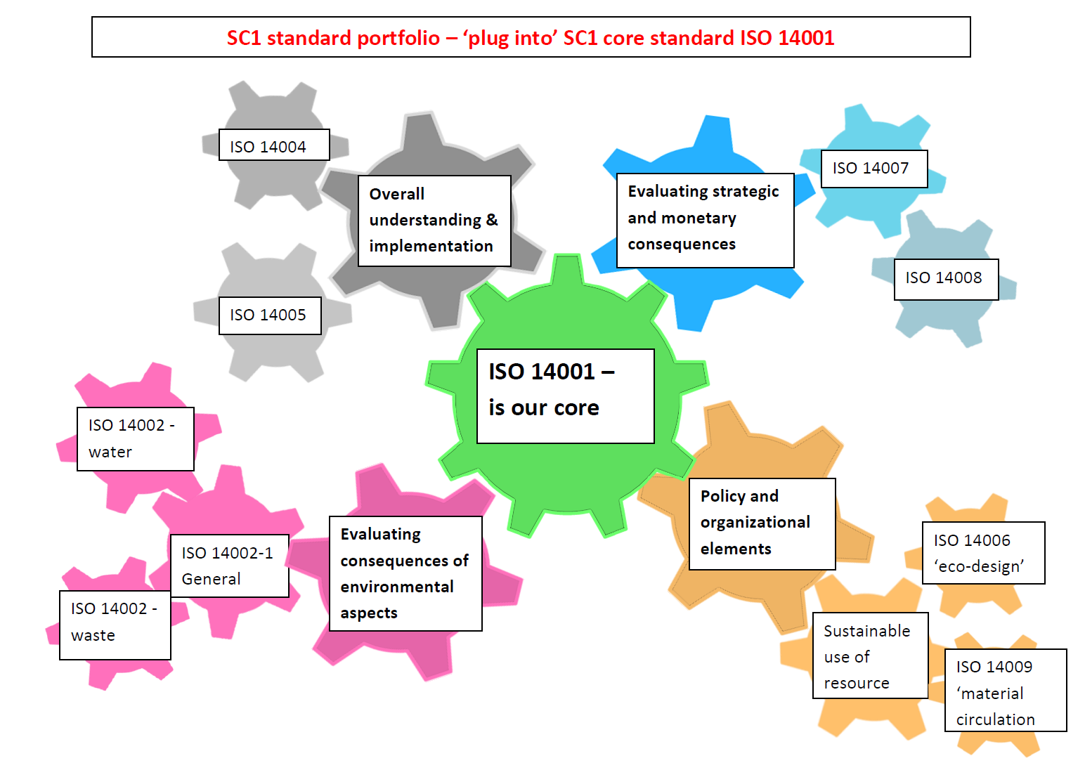 iso 14001 revision 2015 standard pdf